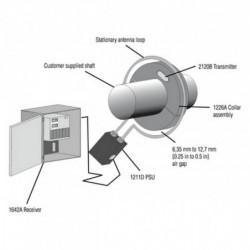 Capteurs de couple à télémétrie analogique