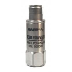 Transmetteur programmable HART